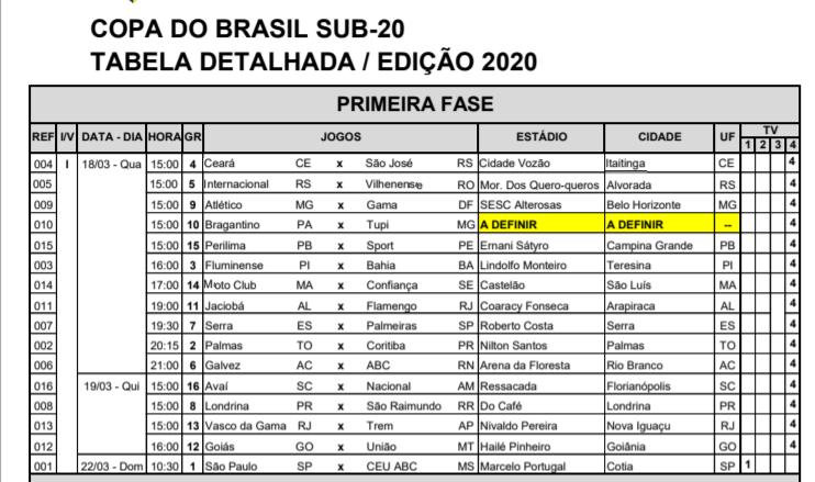 CBF confirma data da estreia do Moto Club na Copa do Brasil Sub-20
